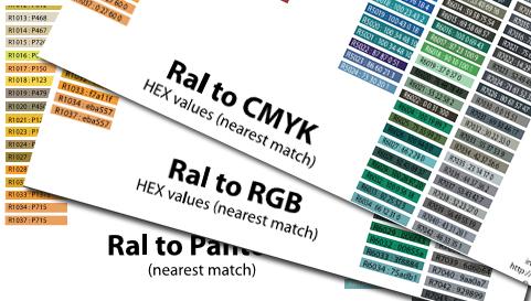 kleuren omzetten van hex naar ral